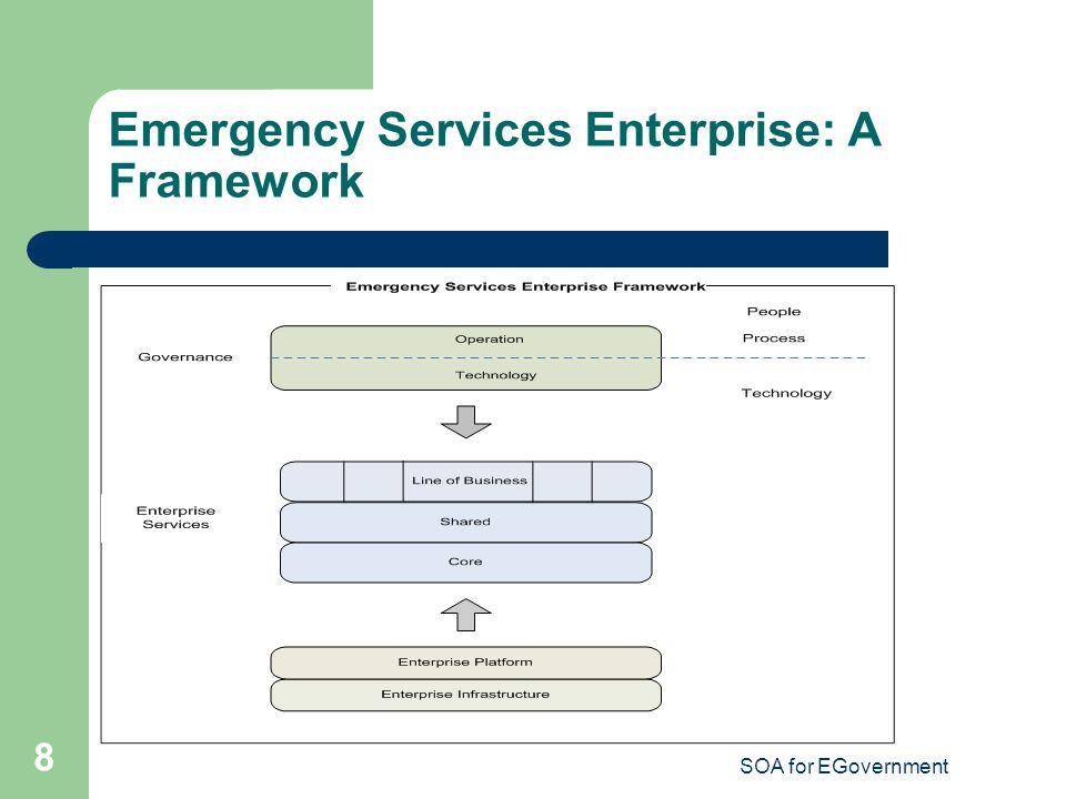 SOA for EGovernment 8 Emergency Services Enterprise: A Framework