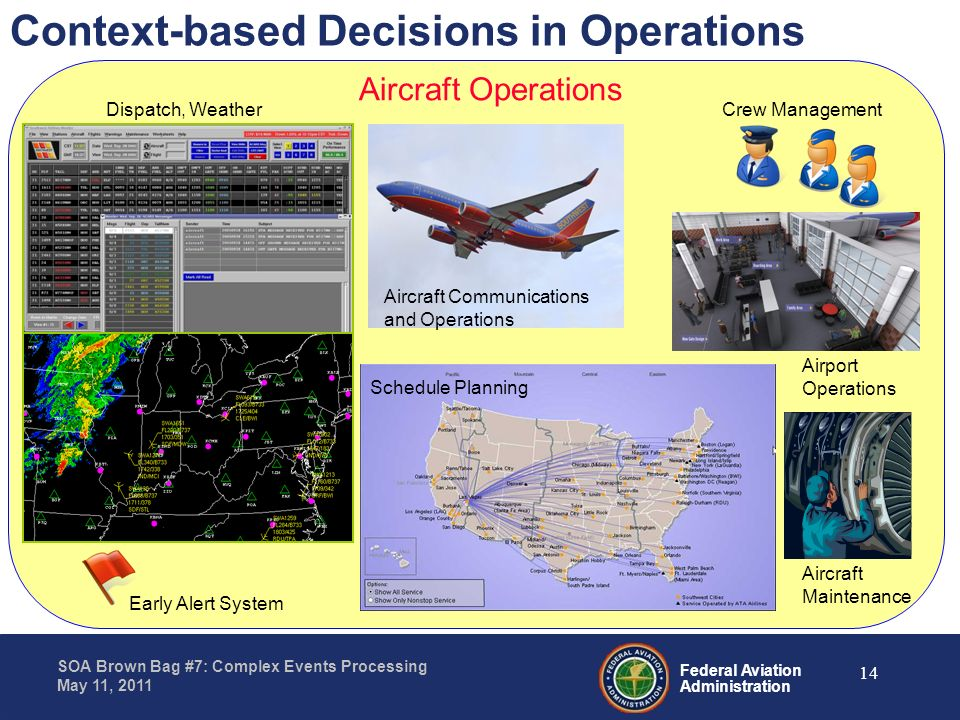 Federal Aviation Administration SOA Brown Bag #7: Complex Events Processing May 11, 2011 Context-based Decisions in Operations Early Alert System Airc