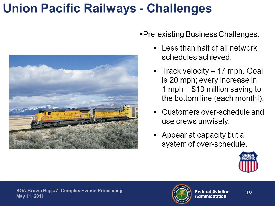 Federal Aviation Administration SOA Brown Bag #7: Complex Events Processing May 11, 2011 Union Pacific Railways - Challenges Pre-existing Business Cha