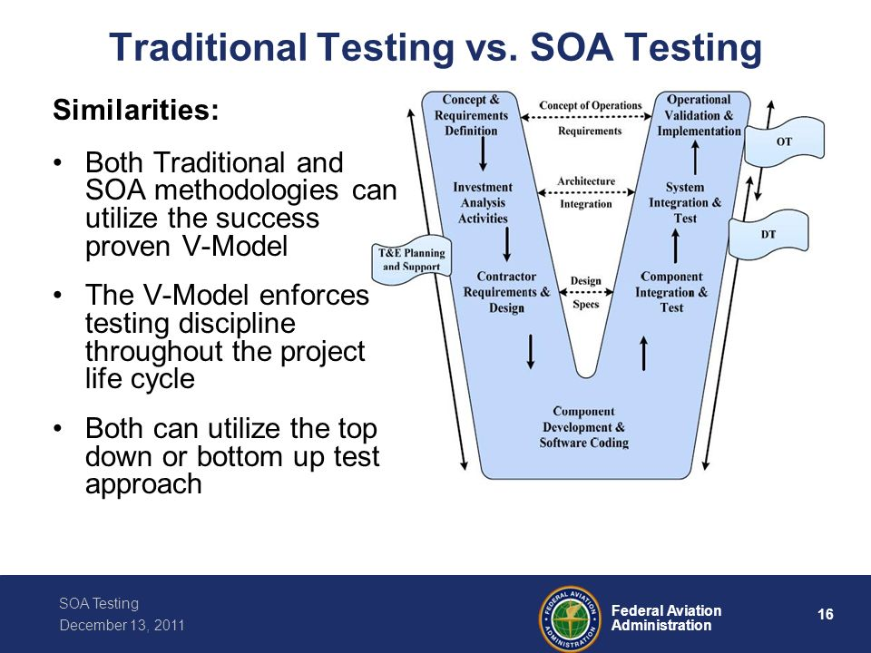 16 Federal Aviation Administration SOA Testing December 13, 2011 Traditional Testing vs. SOA Testing Similarities: Both Traditional and SOA methodolog