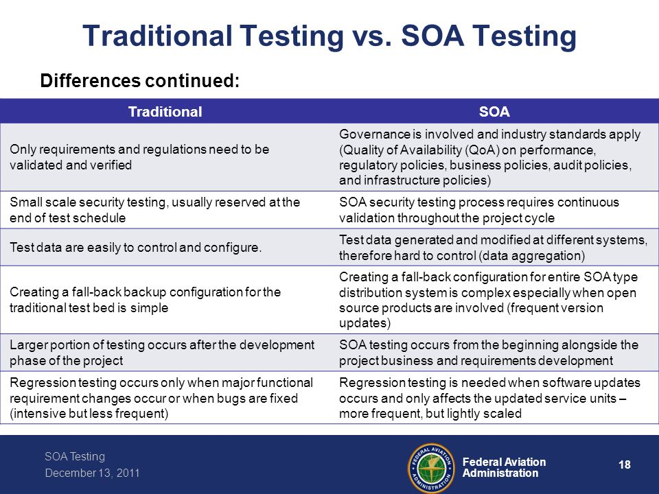 18 Federal Aviation Administration SOA Testing December 13, 2011 Traditional Testing vs. SOA Testing TraditionalSOA Only requirements and regulations