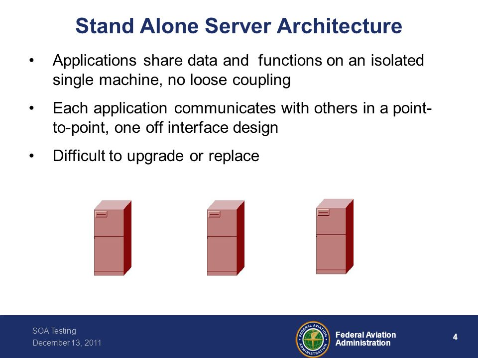 4 Federal Aviation Administration SOA Testing December 13, 2011 Stand Alone Server Architecture Applications share data and functions on an isolated s