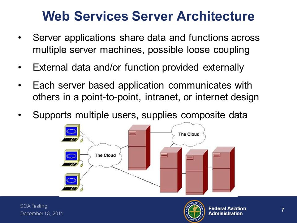 7 Federal Aviation Administration SOA Testing December 13, 2011 Web Services Server Architecture Server applications share data and functions across m