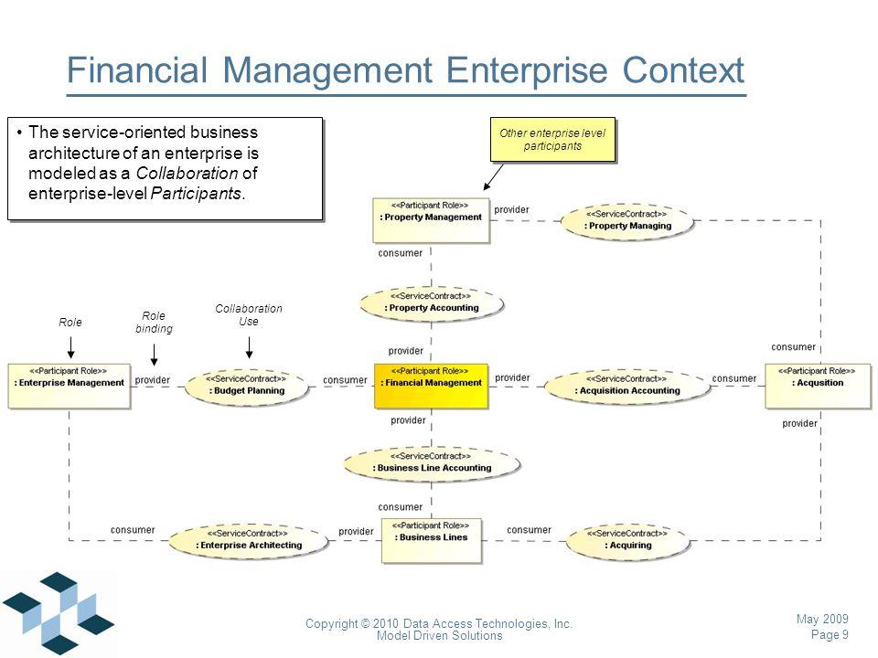 Page 9 Copyright © 2010 Data Access Technologies, Inc. Model Driven Solutions May 2009 Financial Management Enterprise Context Other enterprise level