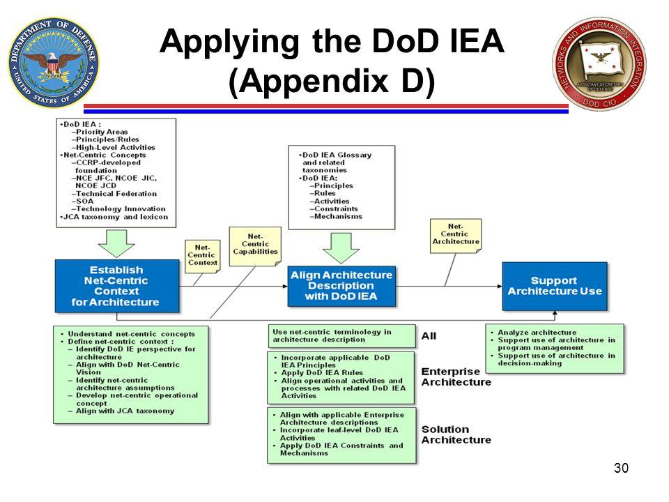 Applying the DoD IEA (Appendix D) 30