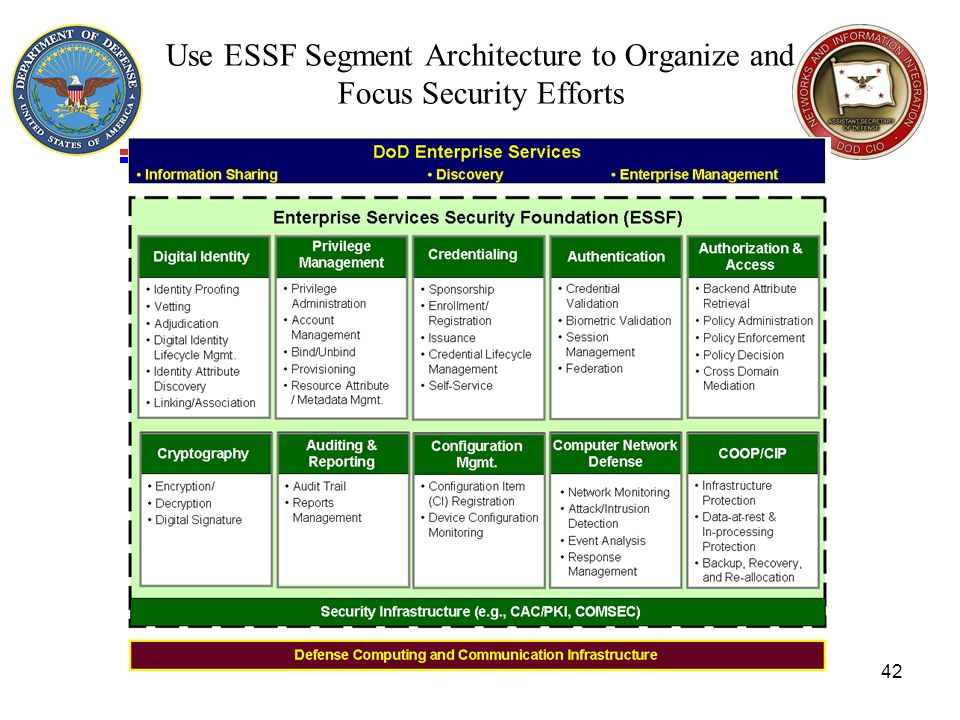 Use ESSF Segment Architecture to Organize and Focus Security Efforts 42