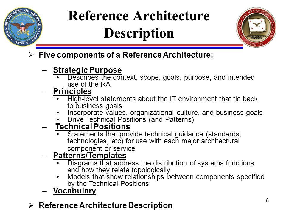 Reference Architecture Description Five components of a Reference Architecture: –Strategic Purpose Describes the context, scope, goals, purpose, and i