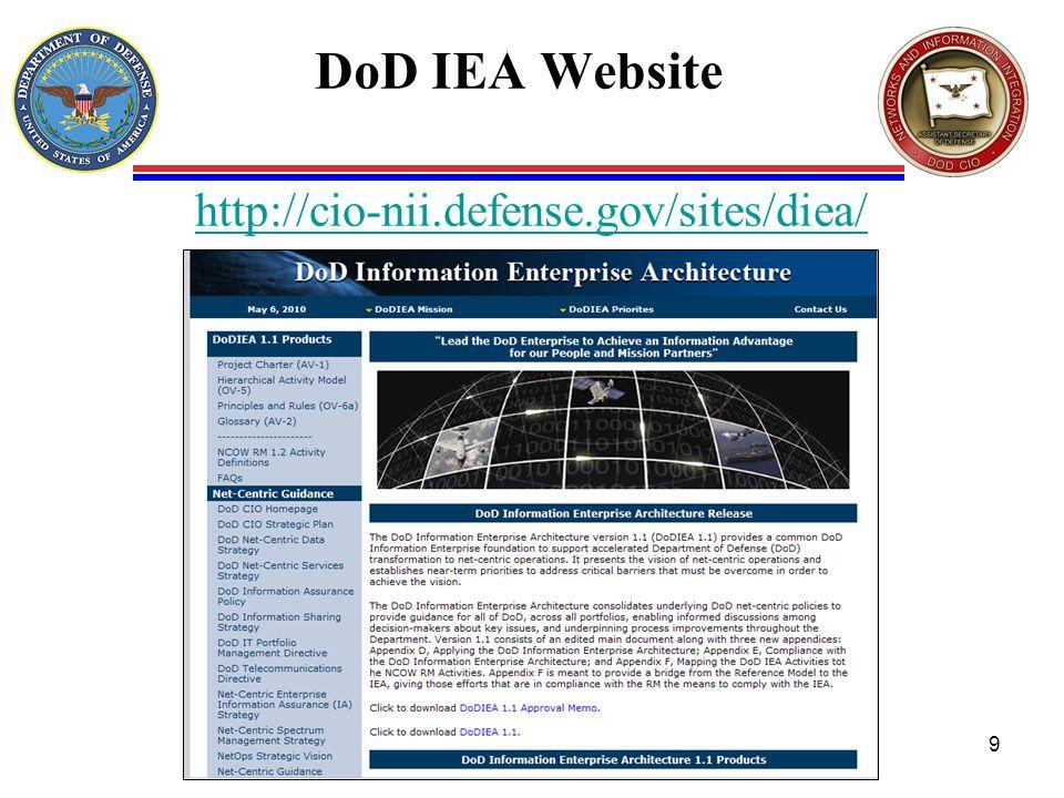 http://cio-nii.defense.gov/sites/diea/ DoD IEA Website 9