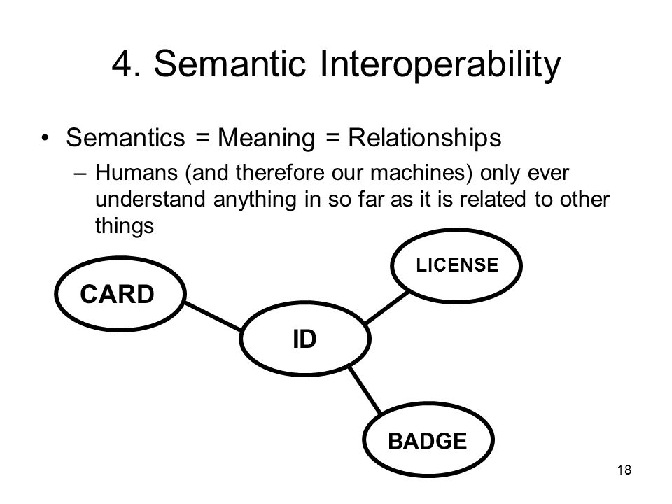 18 4. Semantic Interoperability Semantics = Meaning = Relationships –Humans (and therefore our machines) only ever understand anything in so far as it