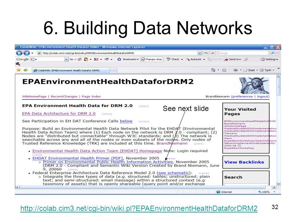 32 6. Building Data Networks http://colab.cim3.net/cgi-bin/wiki.pl?EPAEnvironmentHealthDataforDRM2 See next slide