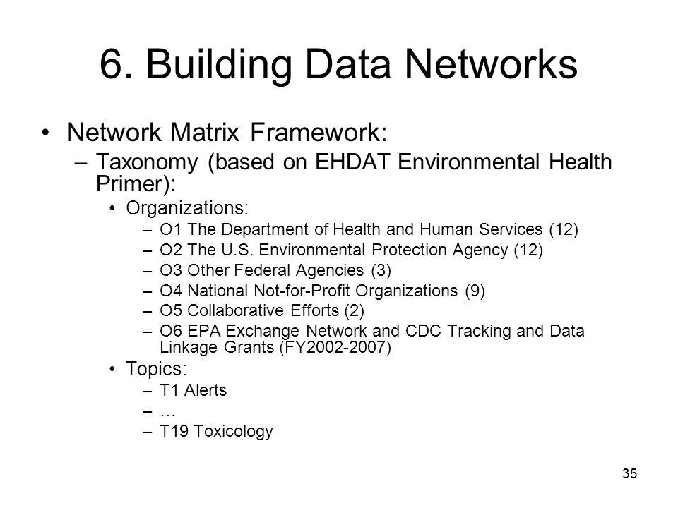 35 6. Building Data Networks Network Matrix Framework: –Taxonomy (based on EHDAT Environmental Health Primer): Organizations: –O1 The Department of He