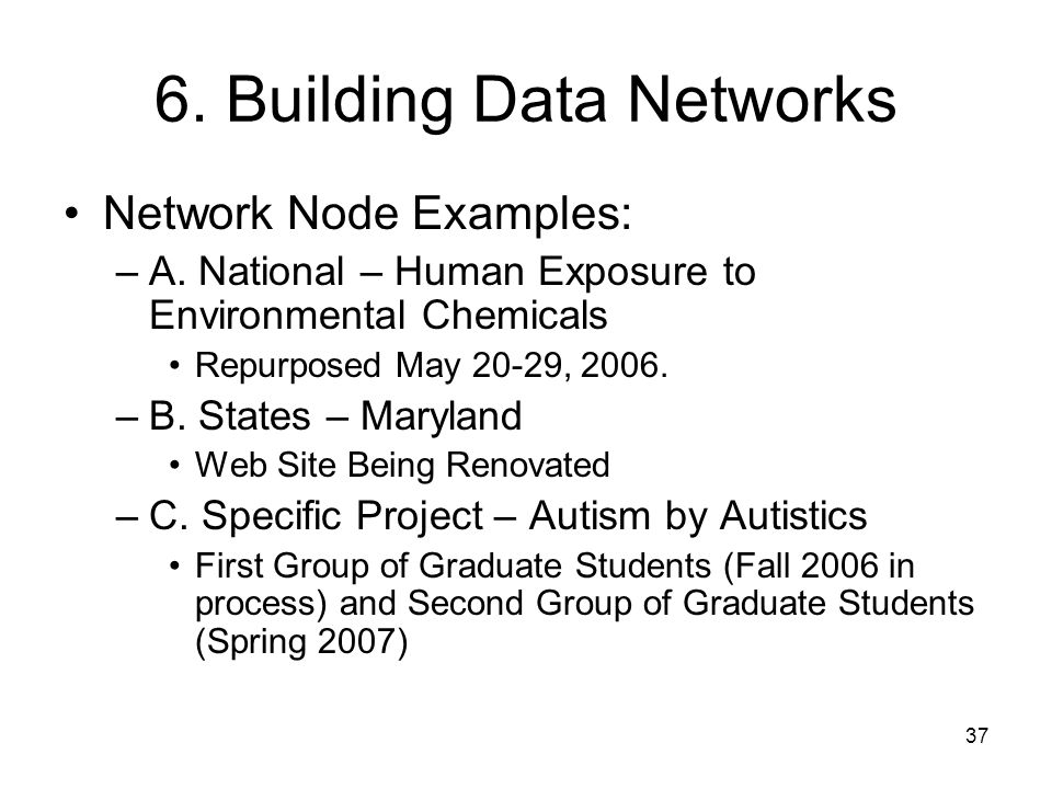 37 6. Building Data Networks Network Node Examples: –A. National – Human Exposure to Environmental Chemicals Repurposed May 20-29, 2006. –B. States –