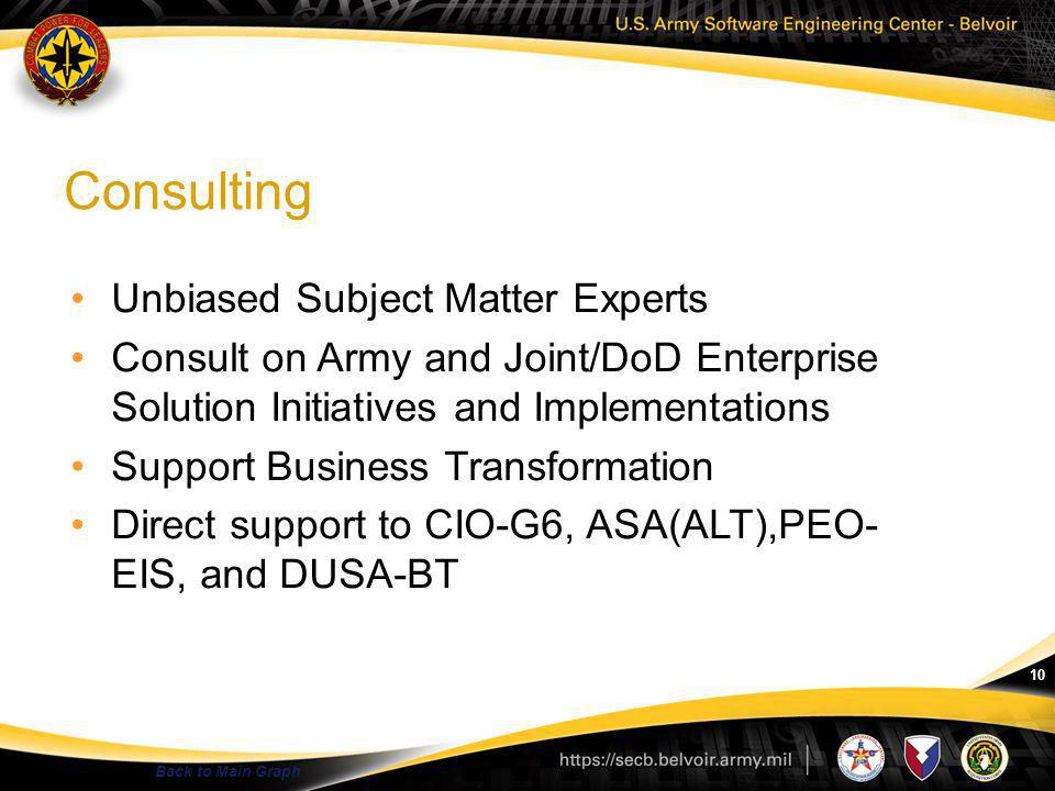 10 Consulting Back to Main Graph Unbiased Subject Matter Experts Consult on Army and Joint/DoD Enterprise Solution Initiatives and Implementations Sup