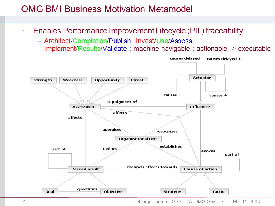 George Thomas, GSA ECA, OMG GovDTFMar 11, 20084 OMG BMI Business Motivation Metamodel Enables Performance Improvement Lifecycle (PIL) traceability CompletionUse Results –Architect/Completion/Publish, Invest/Use/Assess, Implement/Results/Validate : machine navigable : actionable -> executable