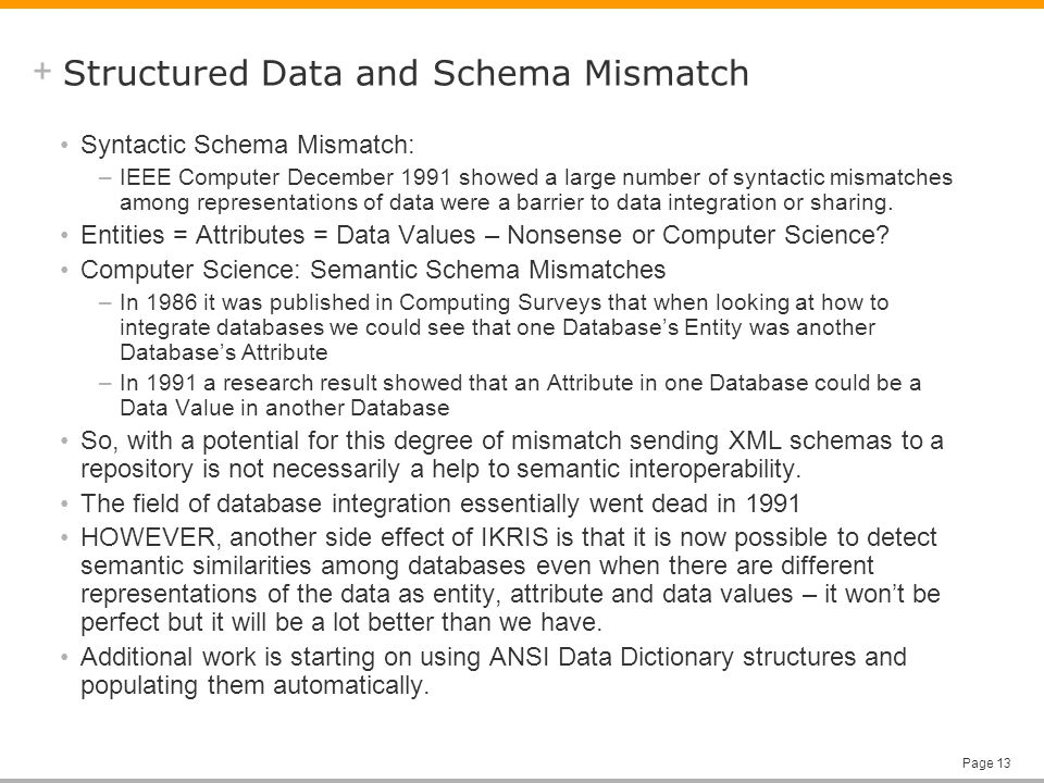 + Page 13 Structured Data and Schema Mismatch Syntactic Schema Mismatch: –IEEE Computer December 1991 showed a large number of syntactic mismatches among representations of data were a barrier to data integration or sharing.