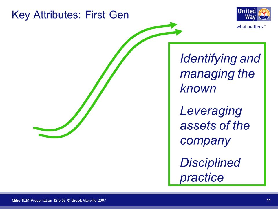 Mitre TEM Presentation 12-5-07 © Brook Manville 2007 11 Key Attributes: First Gen Identifying and managing the known Leveraging assets of the company Disciplined practice