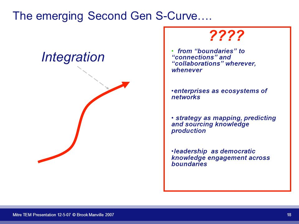 Mitre TEM Presentation 12-5-07 © Brook Manville 2007 18 The emerging Second Gen S-Curve….
