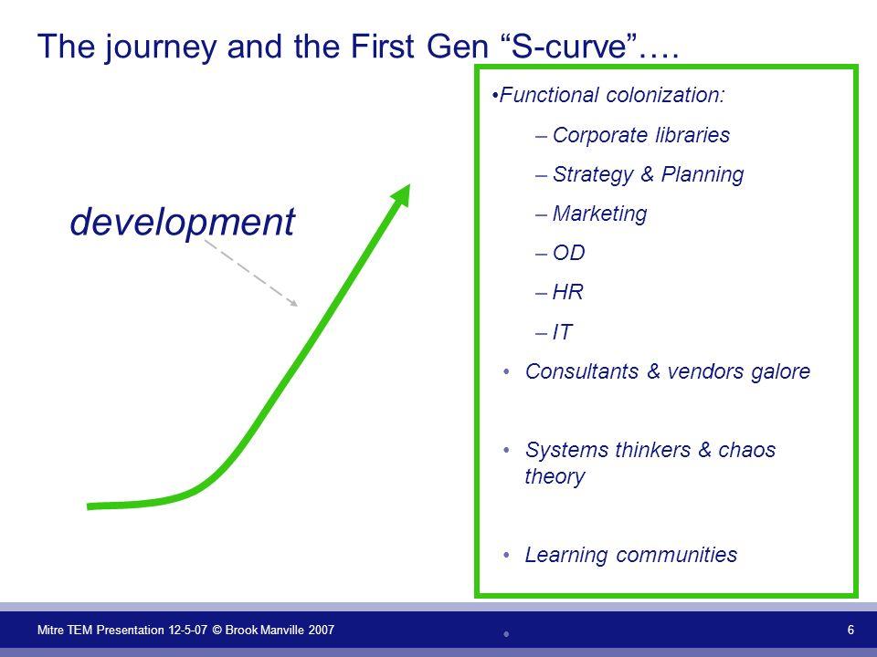 Mitre TEM Presentation 12-5-07 © Brook Manville 2007 17 The journey and the Second Gen S- curve….