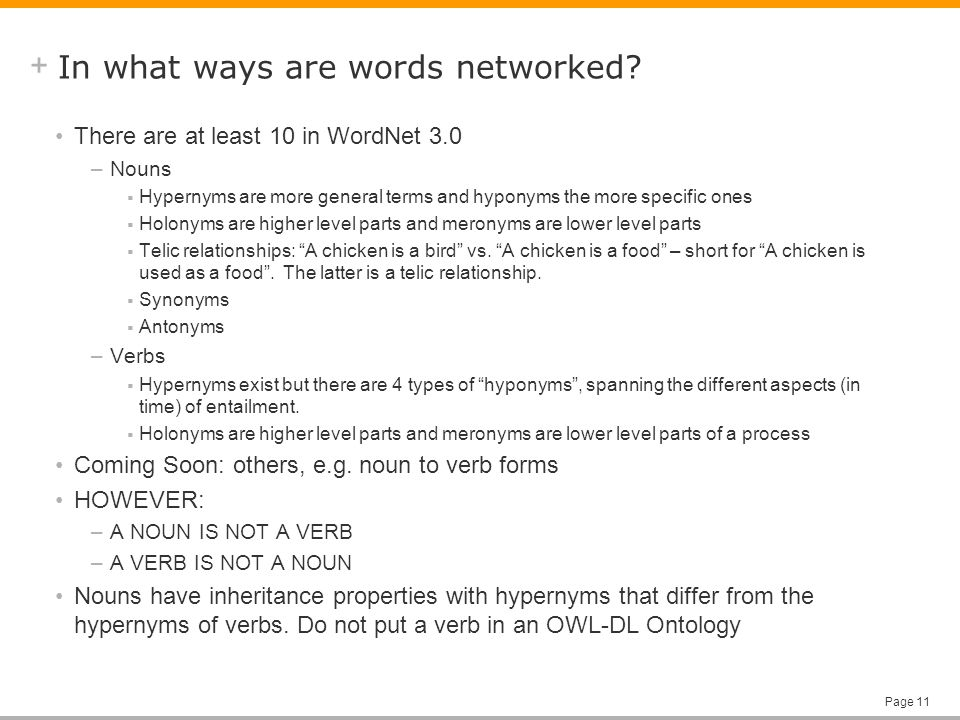+ Page 11 In what ways are words networked.