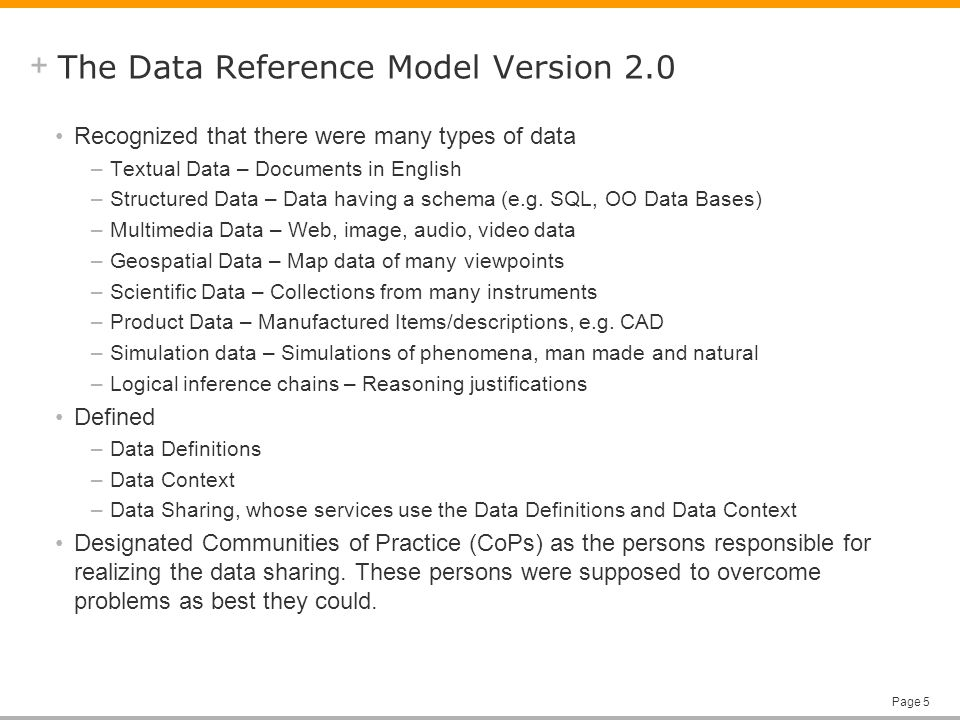 + Page 5 The Data Reference Model Version 2.0 Recognized that there were many types of data –Textual Data – Documents in English –Structured Data – Data having a schema (e.g.