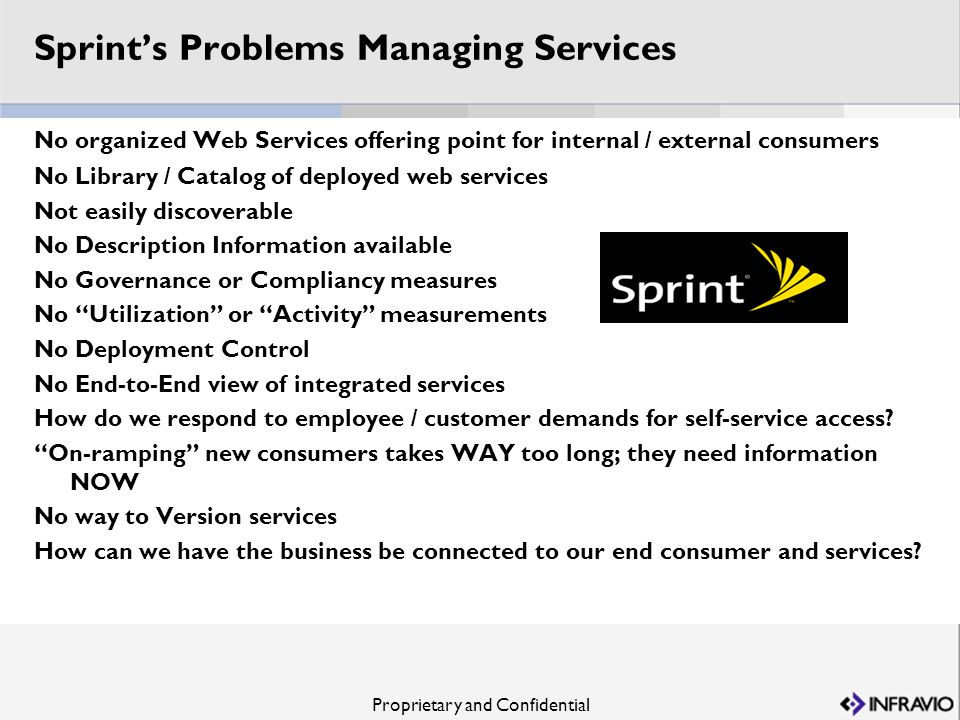 Proprietary and Confidential Sprints Problems Managing Services No organized Web Services offering point for internal / external consumers No Library