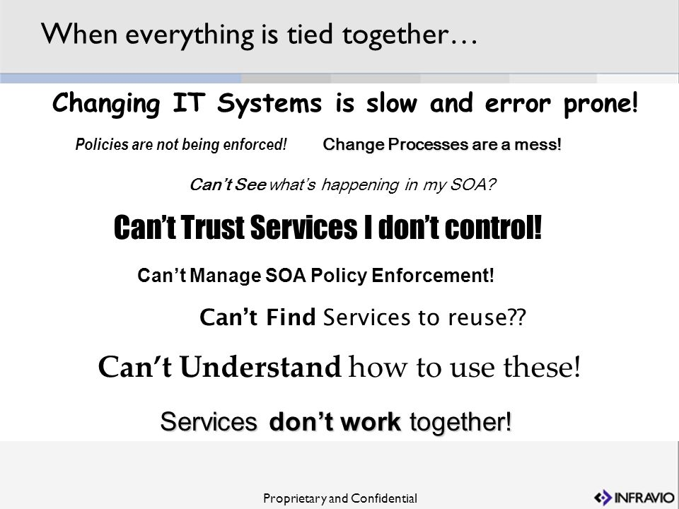 Proprietary and Confidential When everything is tied together… Cant See whats happening in my SOA? Policies are not being enforced! Changing IT System