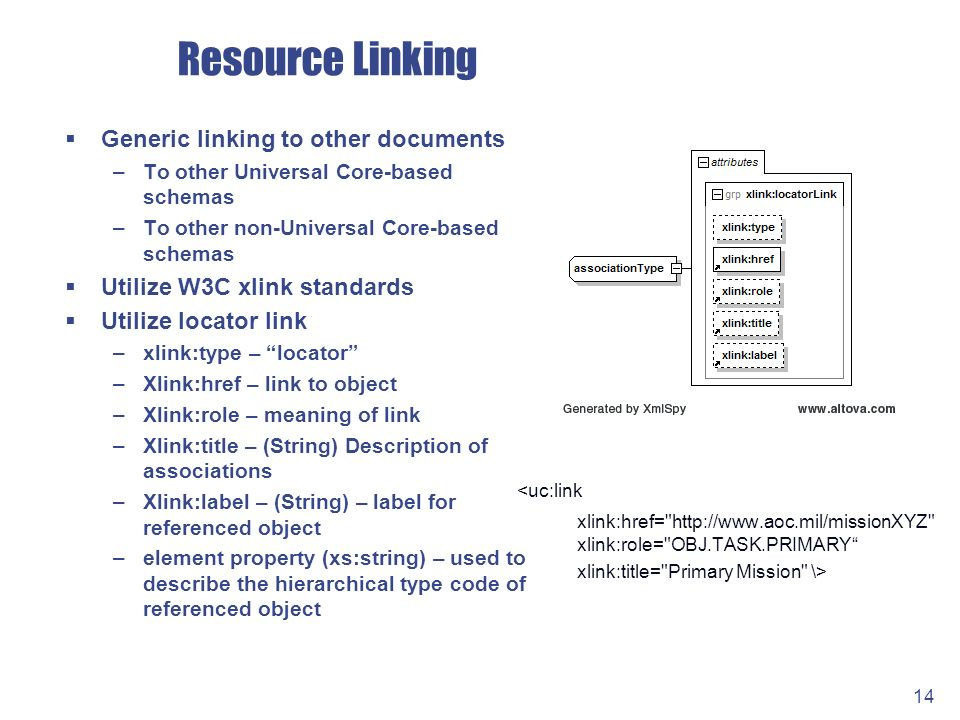 Resource Linking Generic linking to other documents –To other Universal Core-based schemas –To other non-Universal Core-based schemas Utilize W3C xlink standards Utilize locator link –xlink:type – locator –Xlink:href – link to object –Xlink:role – meaning of link –Xlink:title – (String) Description of associations –Xlink:label – (String) – label for referenced object –element property (xs:string) – used to describe the hierarchical type code of referenced object <uc:link xlink:href= http://www.aoc.mil/missionXYZ xlink:role= OBJ.TASK.PRIMARY xlink:title= Primary Mission \> 14