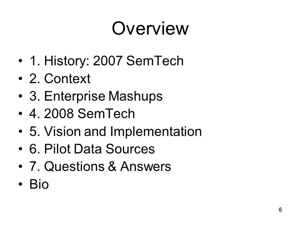 6 Overview 1. History: 2007 SemTech 2. Context 3. Enterprise Mashups 4. 2008 SemTech 5. Vision and Implementation 6. Pilot Data Sources 7. Questions &