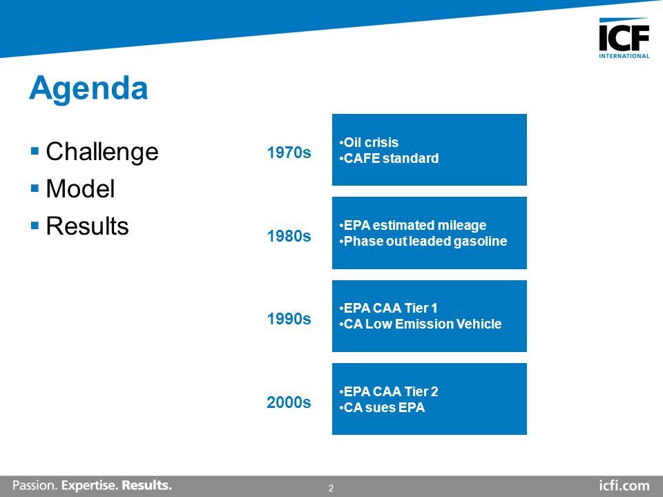 2 Agenda Challenge Model Results Oil crisis CAFE standard 1970s EPA CAA Tier 1 CA Low Emission Vehicle 1990s EPA CAA Tier 2 CA sues EPA 2000s EPA esti