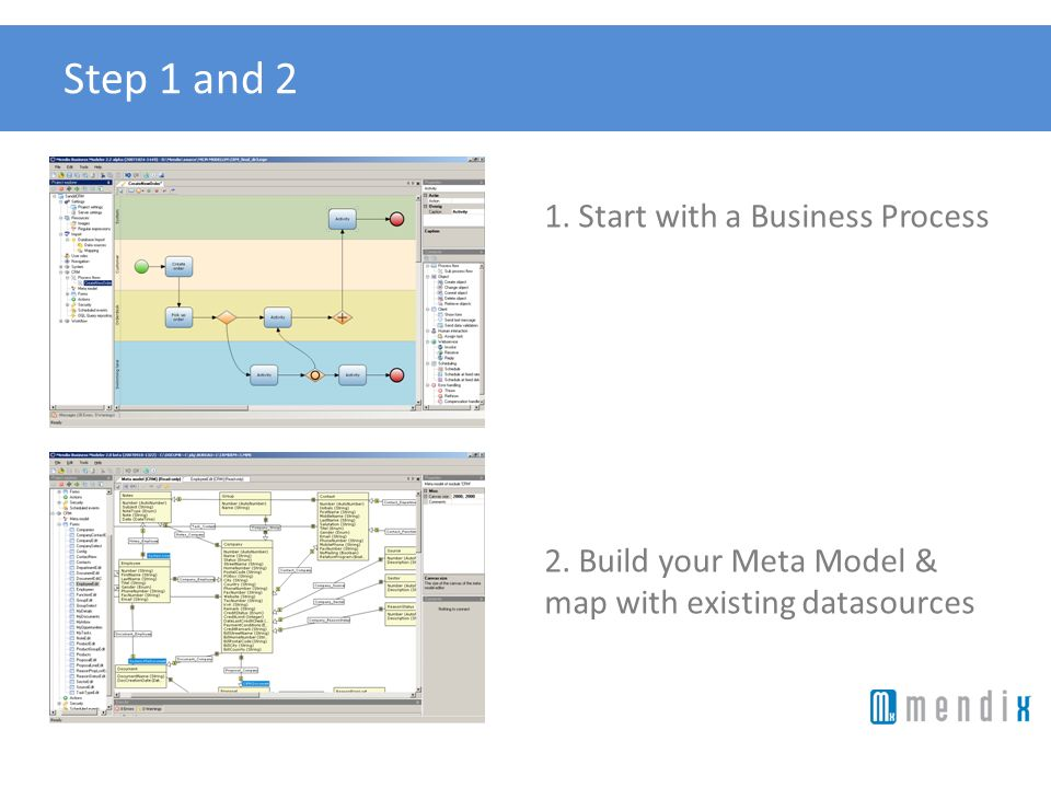 Step 1 and 2 1. Start with a Business Process 2. Build your Meta Model & map with existing datasources
