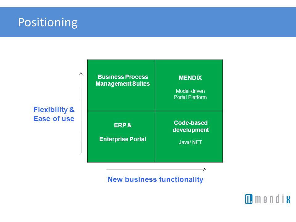 Positioning New business functionality Flexibility & Ease of use ERP & Enterprise Portal Code-based development Java/.NET MENDIX Model-driven Portal P
