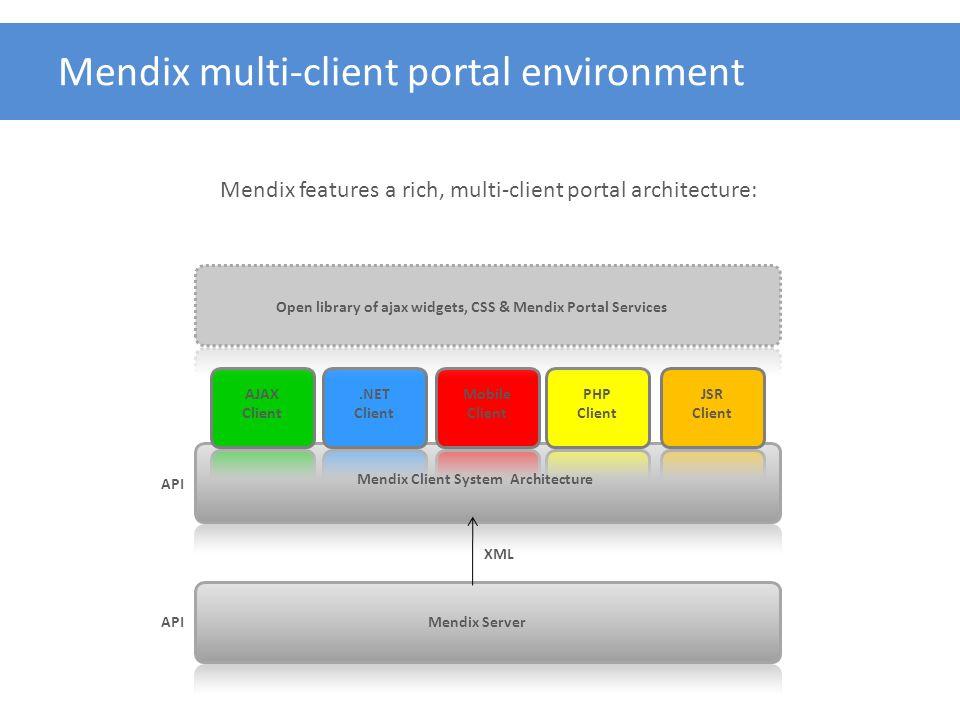 Mendix multi-client portal environment Mendix features a rich, multi-client portal architecture: Mendix Server Mendix Client System Architecture.NET C