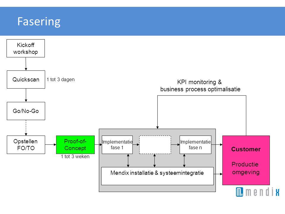 Fasering Quickscan Go/No-Go Proof-of- Concept Mendix installatie & systeemintegratie Opstellen FO/TO Implementatie fase 1 Implementatie fase n Custome