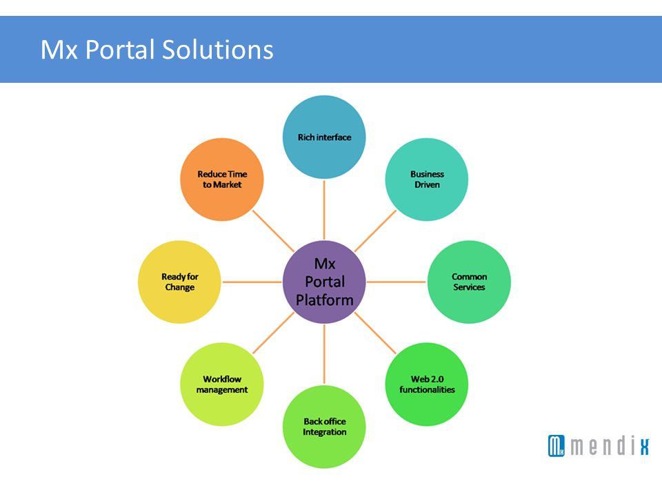 Mx Portal Solutions