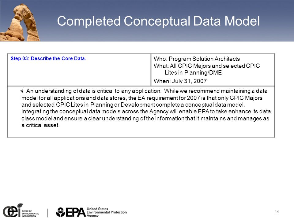 14 Completed Conceptual Data Model Step 03: Describe the Core Data. Who: Program Solution Architects What: All CPIC Majors and selected CPIC Lites in