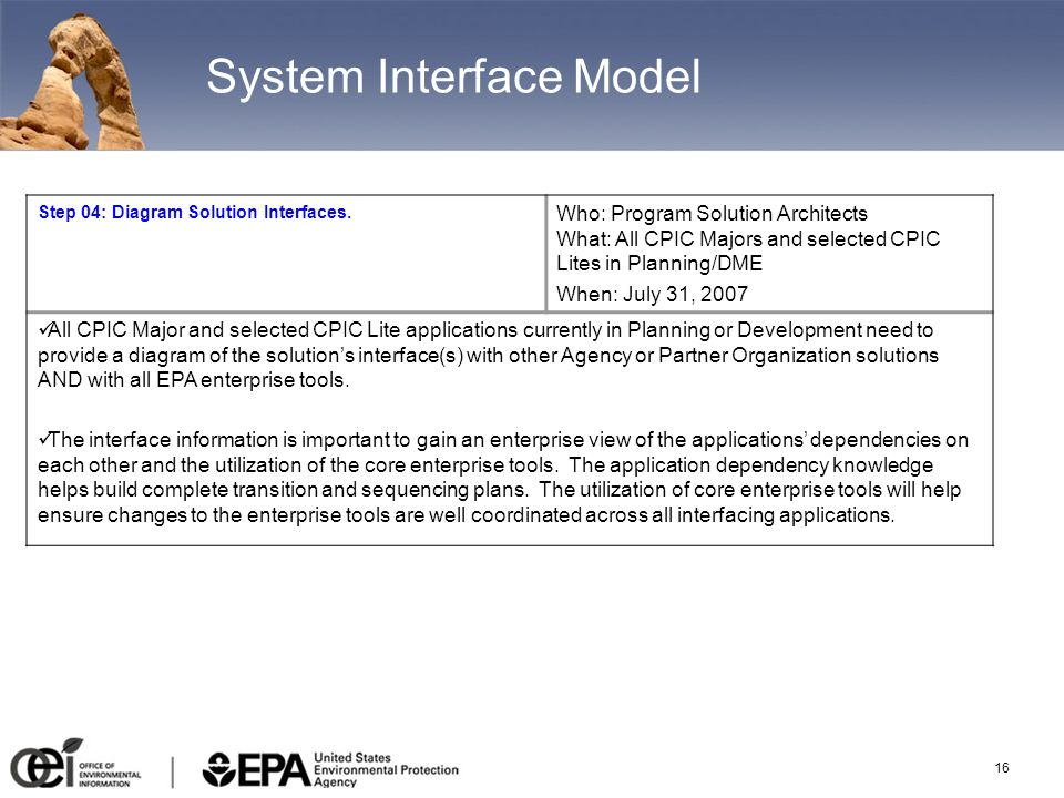 16 System Interface Model Step 04: Diagram Solution Interfaces. Who: Program Solution Architects What: All CPIC Majors and selected CPIC Lites in Plan
