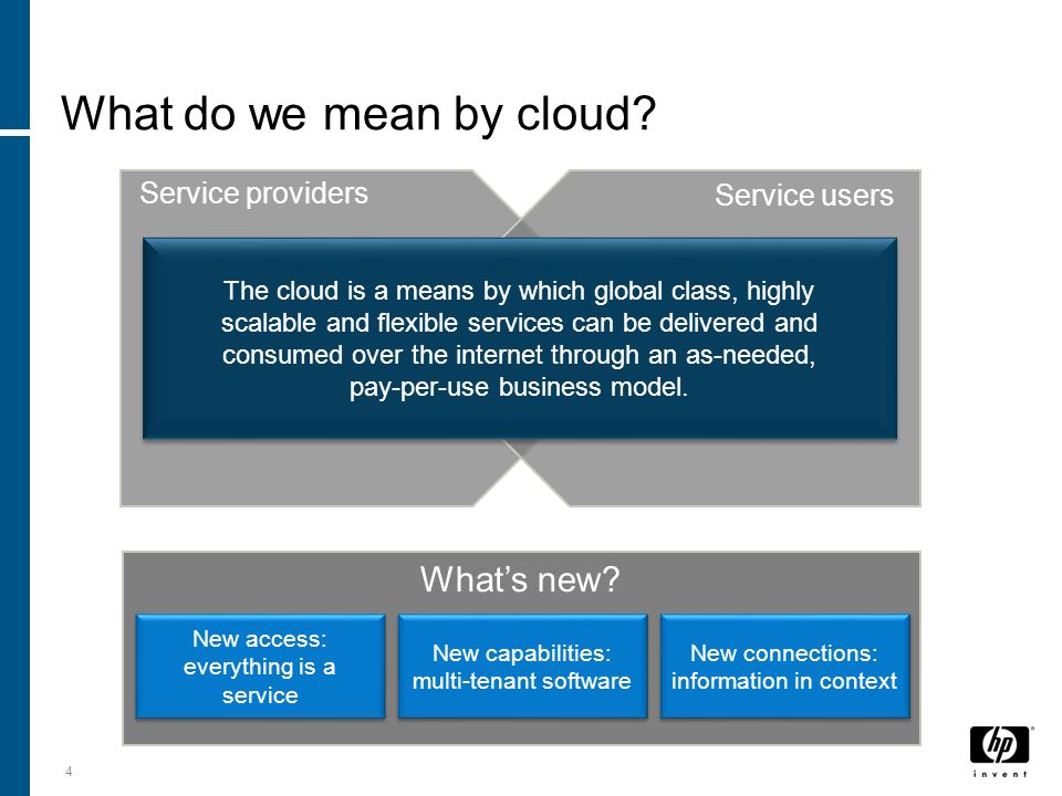 What do we mean by cloud? 4 Whats new? Service users The cloud is a means by which global class, highly scalable and flexible services can be delivere