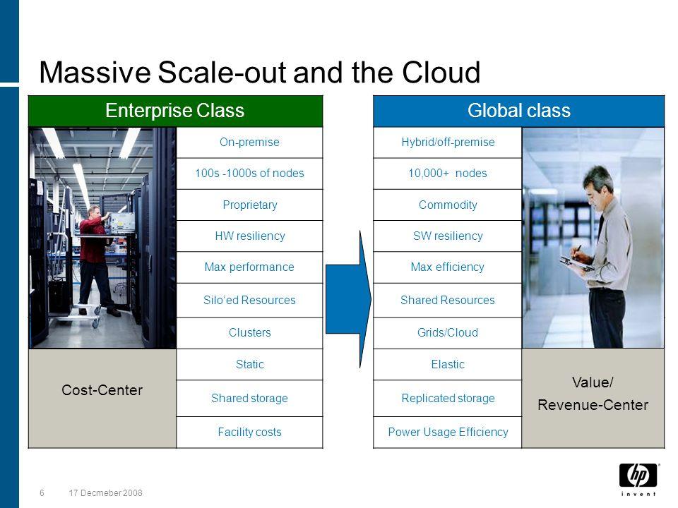617 Decmeber 2008 Massive Scale-out and the Cloud Enterprise ClassGlobal class On-premiseHybrid/off-premise 100s -1000s of nodes10,000+ nodes Propriet