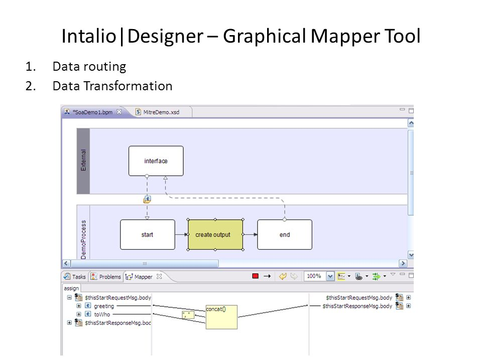 Intalio|Designer – Graphical Mapper Tool 1.Data routing 2.Data Transformation