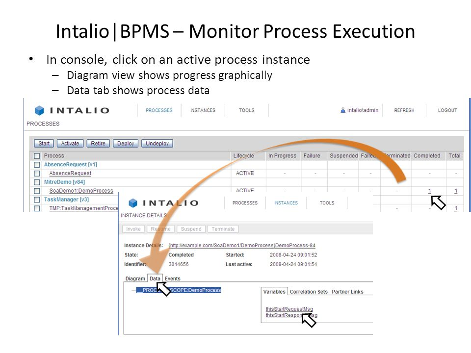 Intalio|BPMS – Monitor Process Execution In console, click on an active process instance – Diagram view shows progress graphically – Data tab shows pr
