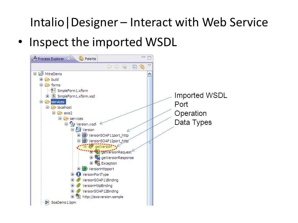 Intalio|Designer – Interact with Web Service Inspect the imported WSDL Imported WSDL Port Operation Data Types