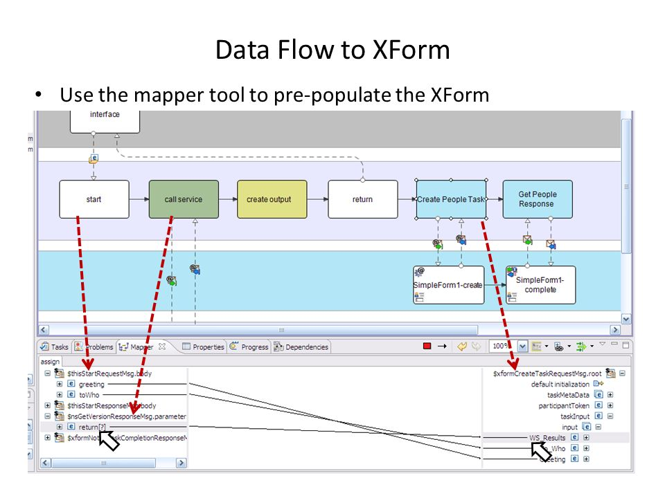 Data Flow to XForm Use the mapper tool to pre-populate the XForm