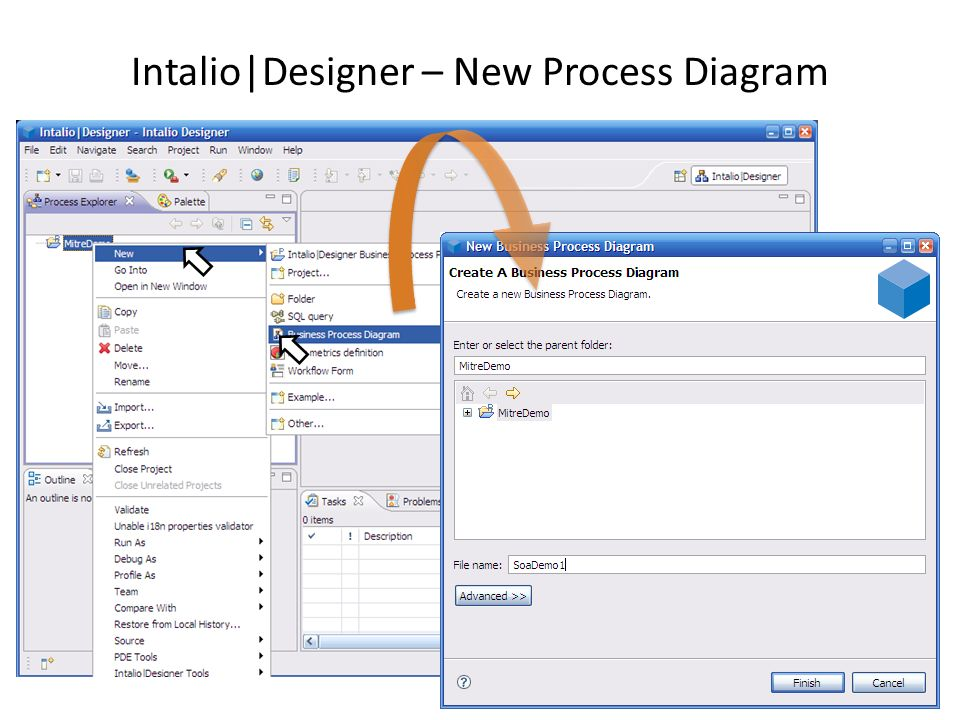 Intalio|Designer – New Process Diagram