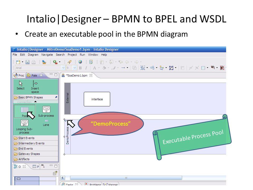 Intalio Designer – BPMN to BPEL and WSDL Create the simple BPMN diagram
