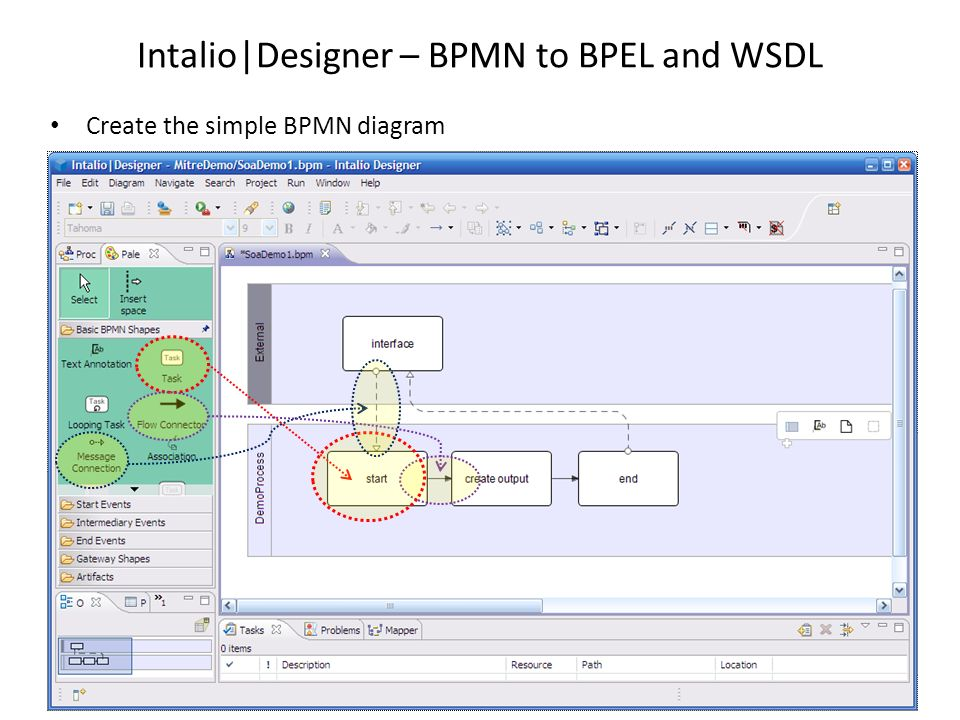 INTEGRATING PEOPLE OPERATIONS Intalio BPMS Mitre SOA 2008 Demo Create BPMN diagram and deploy BPEL to server Call Intalio Process from Web Service Client Call Web Service from Intalio Interact with People via Workflow Forms