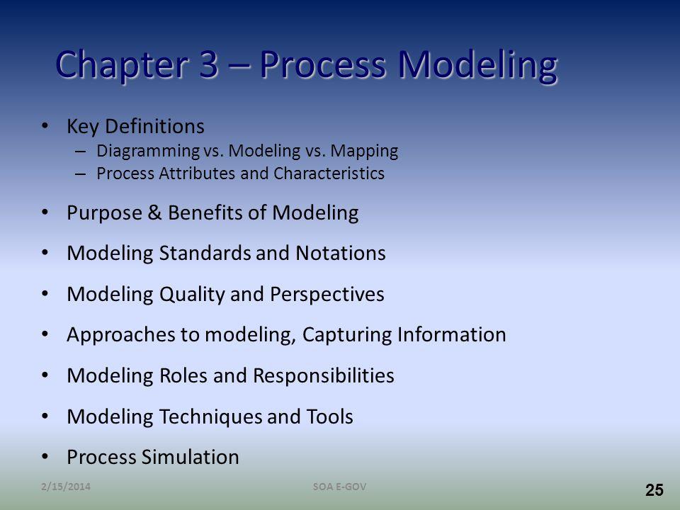 25 Chapter 3 – Process Modeling Key Definitions – Diagramming vs. Modeling vs. Mapping – Process Attributes and Characteristics Purpose & Benefits of