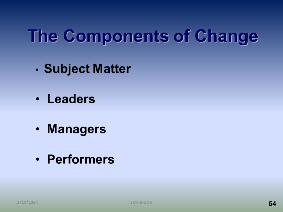 54 The Components of Change Subject Matter Leaders Managers Performers 2/15/2014SOA E-GOV