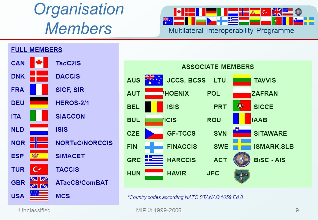 Multilateral Interoperability Programme UnclassifiedMIP © 1999-20069 ASSOCIATE MEMBERS AUS JCCS, BCSSLTUTAVVIS AUTPHOENIXPOLSZAFRAN BELISISPRT SICCE B