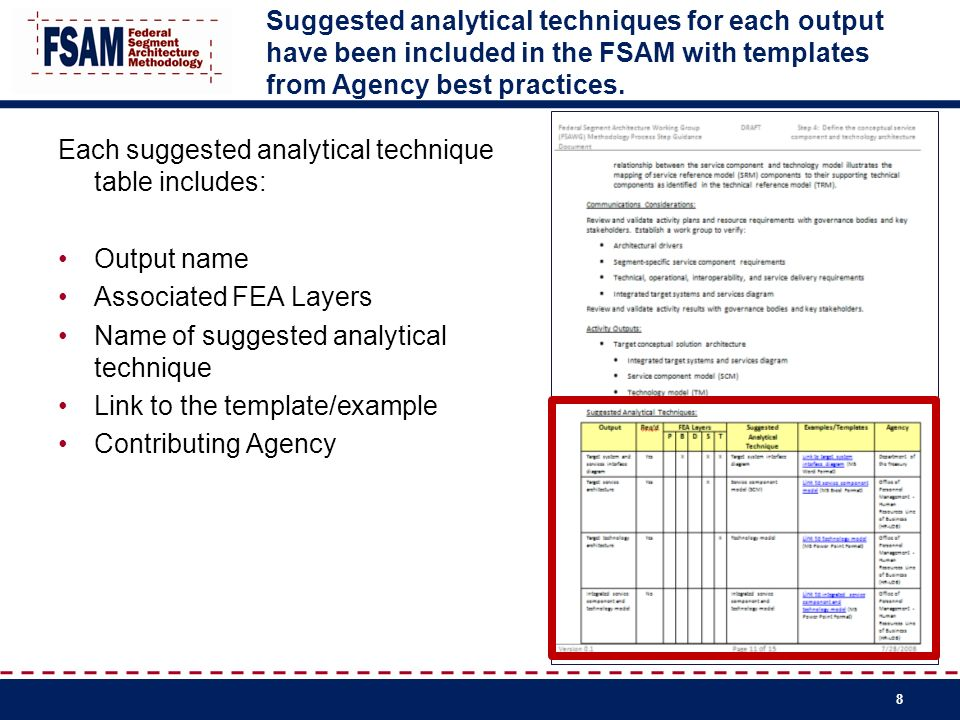 Suggested analytical techniques for each output have been included in the FSAM with templates from Agency best practices. 8 Each suggested analytical