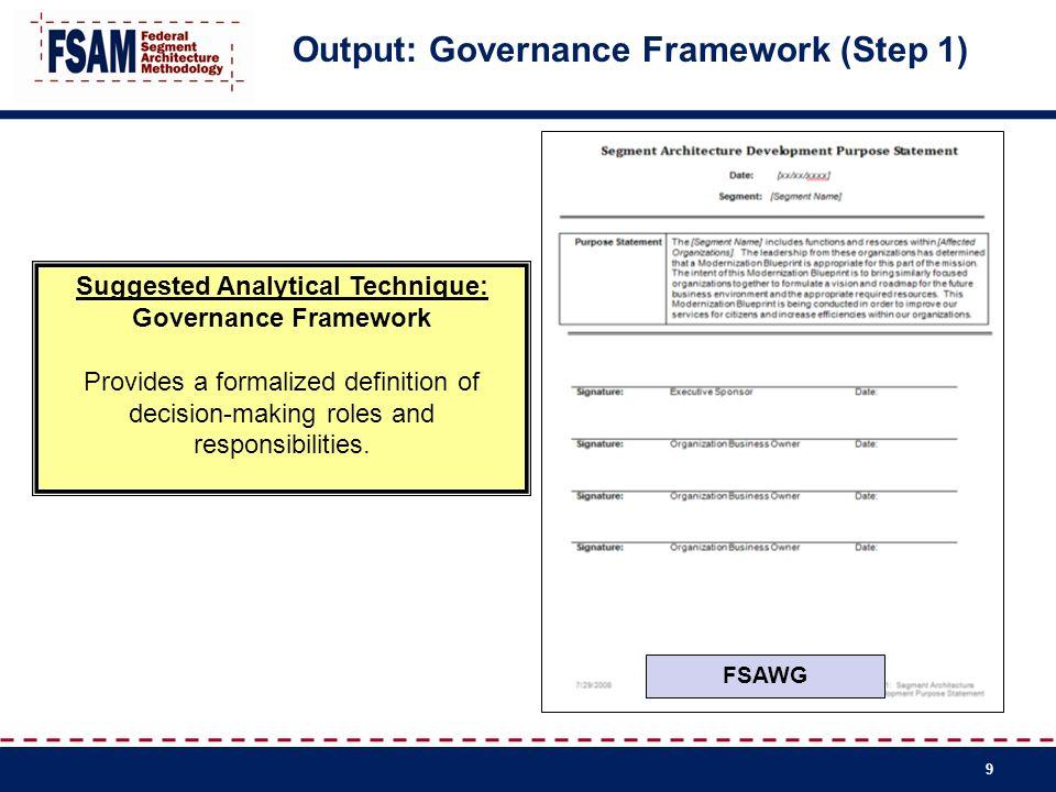Output: Governance Framework (Step 1) 9 FSAWG Suggested Analytical Technique: Governance Framework Provides a formalized definition of decision-making
